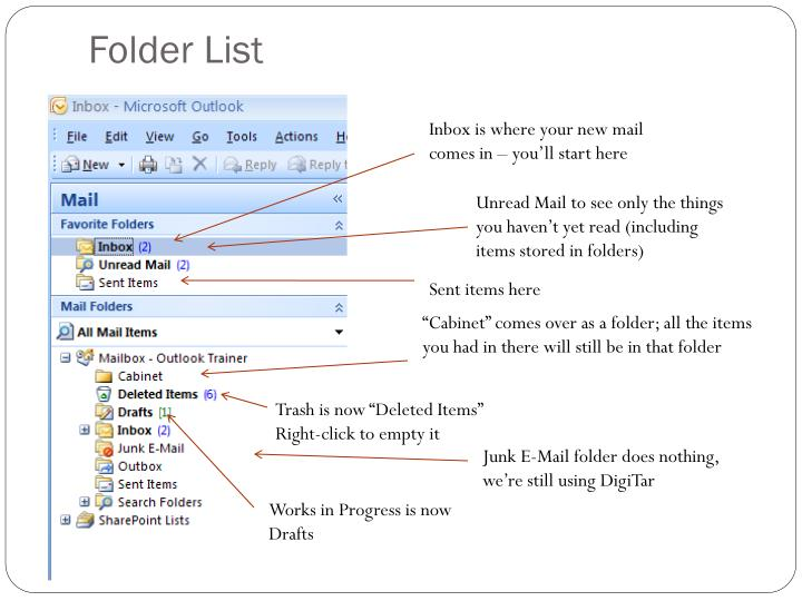 Folder List