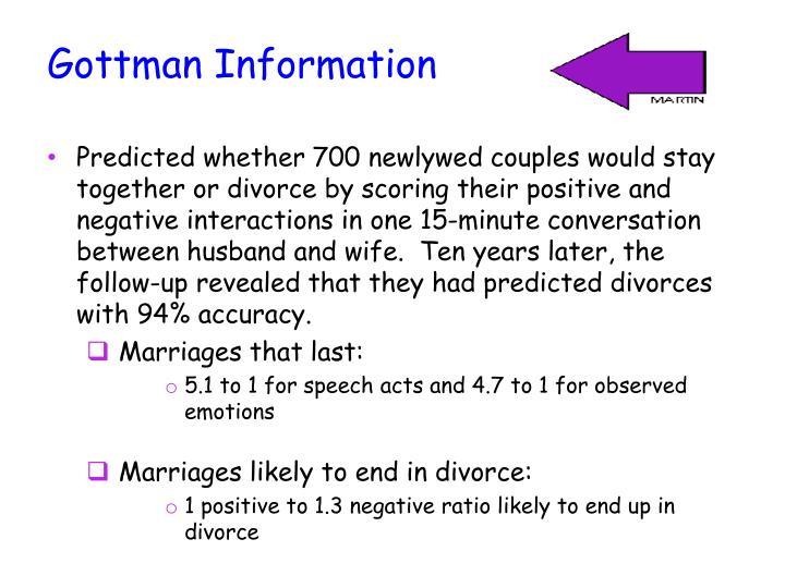 Gottman Information