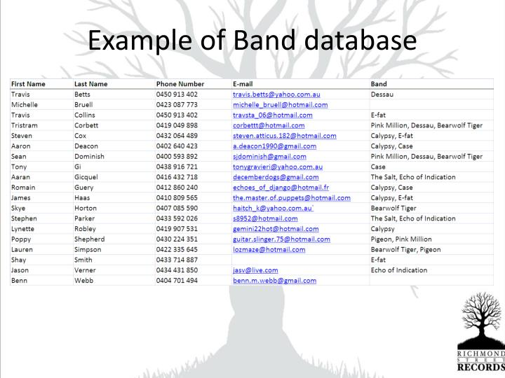 Example of Band database