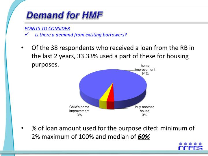 Demand for HMF