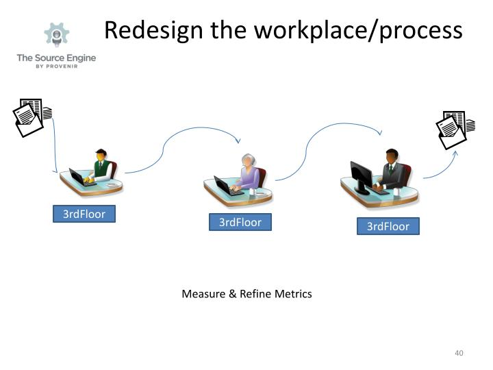Redesign the workplace/process