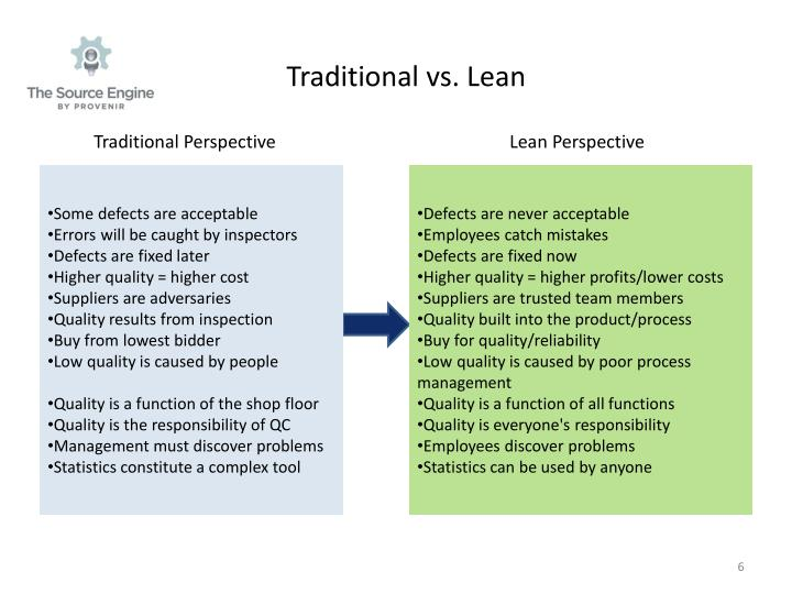 Traditional vs. Lean