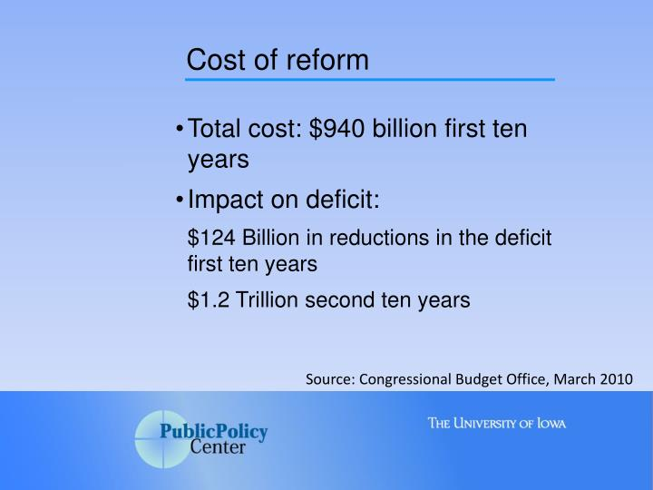 Cost of reform