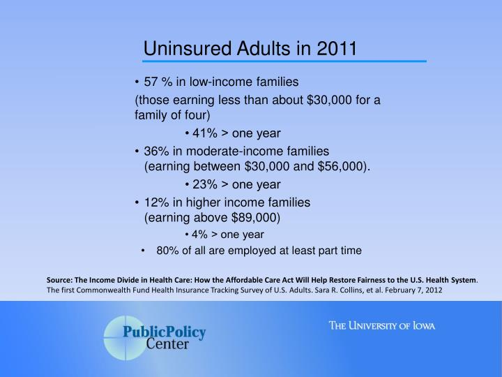 Uninsured Adults in 2011