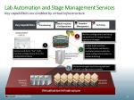 lab automation and stage management services key capabilities are enabled by virtual infrastructure