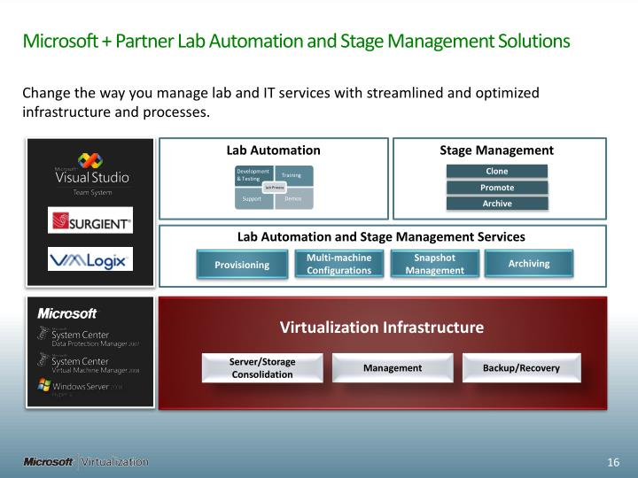 Microsoft + Partner Lab Automation and Stage Management Solutions