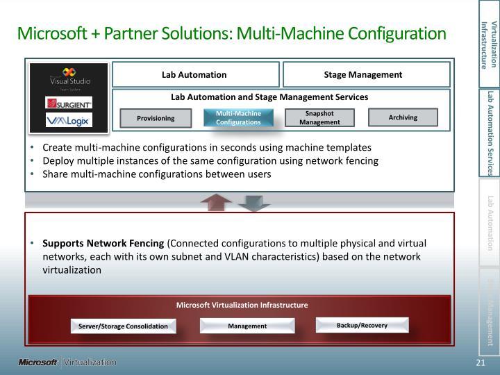 Microsoft + Partner Solutions: