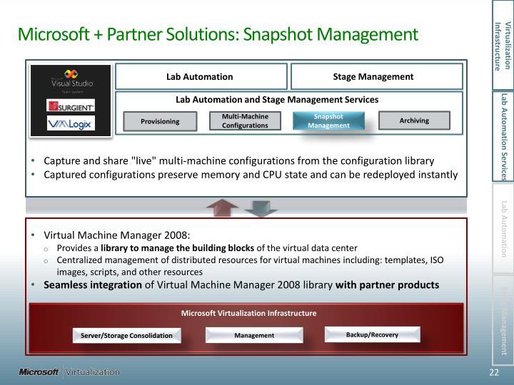 Microsoft + Partner Solutions: S