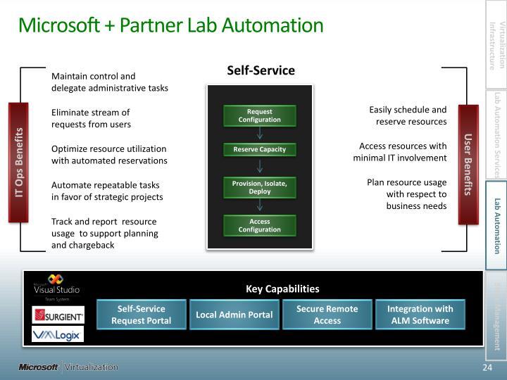 Microsoft + Partner Lab Automation