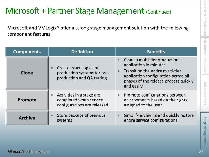 Microsoft + Partner Stage Management
