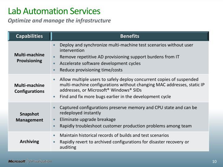 Lab Automation Services