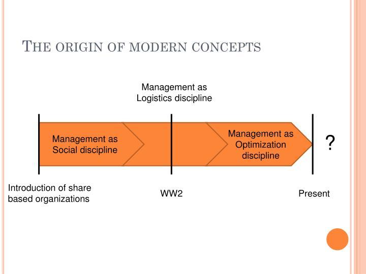 The origin of modern