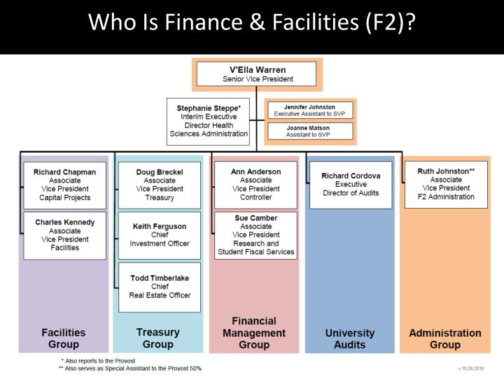 Who Is Finance & Facilities (F2)?
