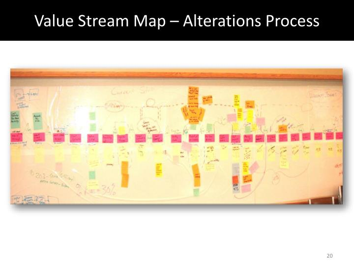 Value Stream Map – Alterations Process
