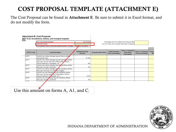 COST PROPOSAL TEMPLATE (ATTACHMENT E)