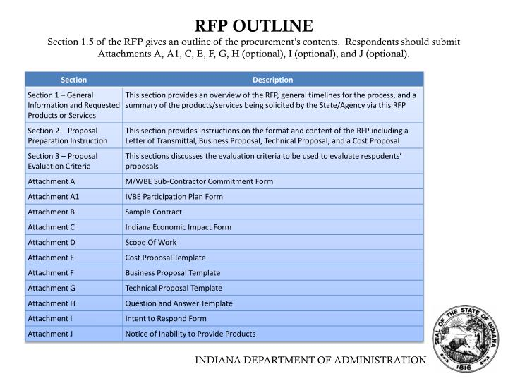 RFP OUTLINE