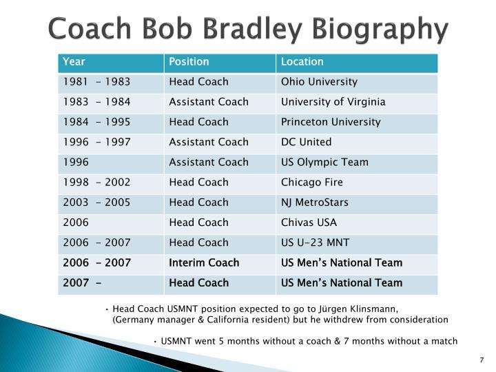 Coach Bob Bradley Biography