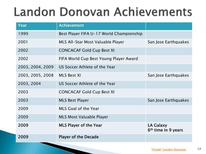 Landon Donovan Achievements
