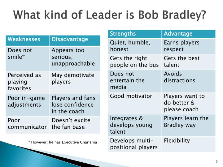 What kind of Leader is Bob Bradley?
