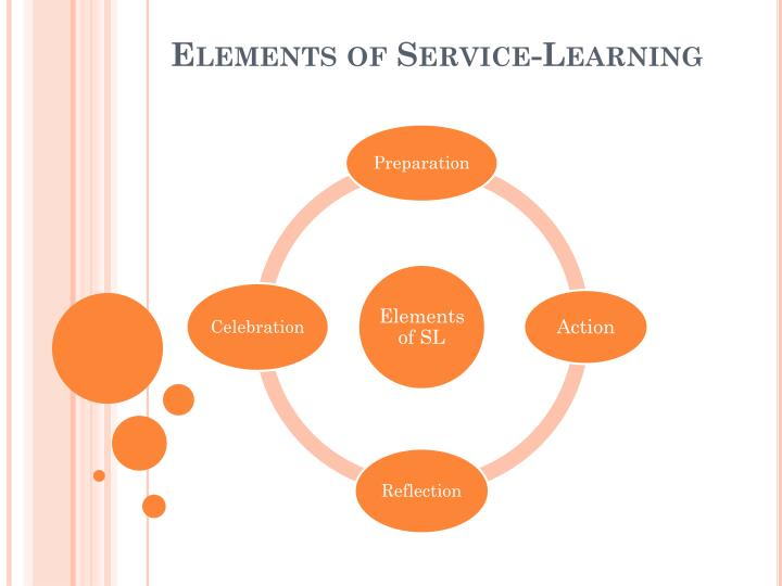 Elements of Service-Learning