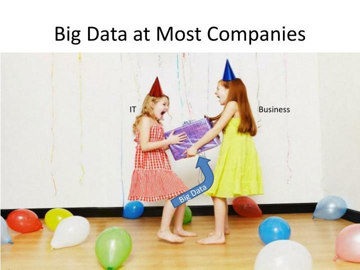 Big Data at Most Companies