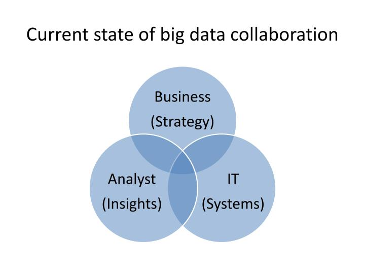 Current state of big data collaboration