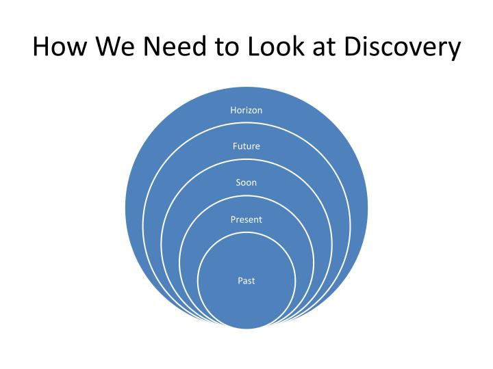 How We Need to Look at Discovery