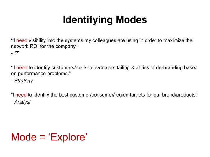 Identifying Modes