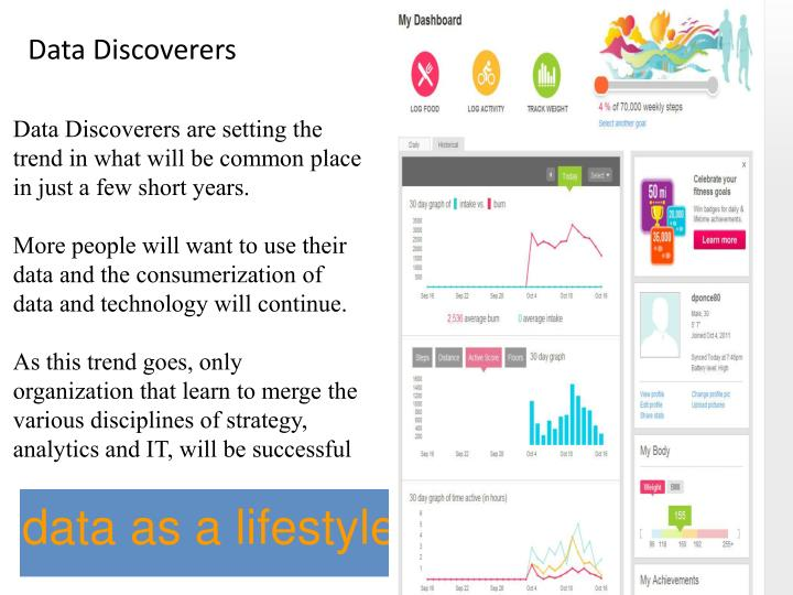 Data Discoverers