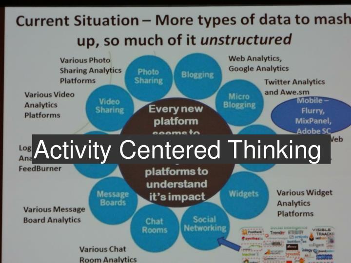 Activity Centered