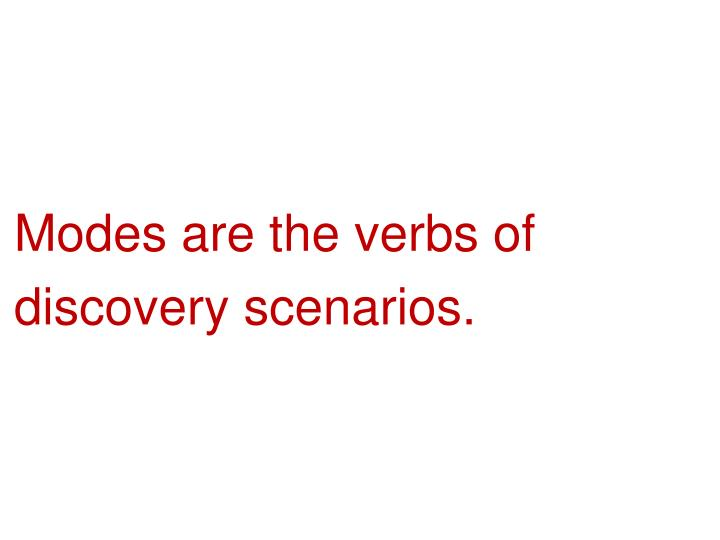 Modes are the verbs of discovery scenarios.