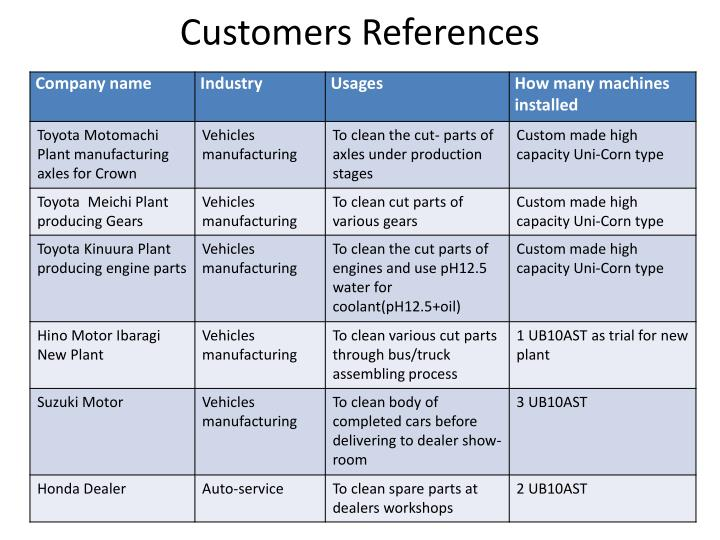 Customers References