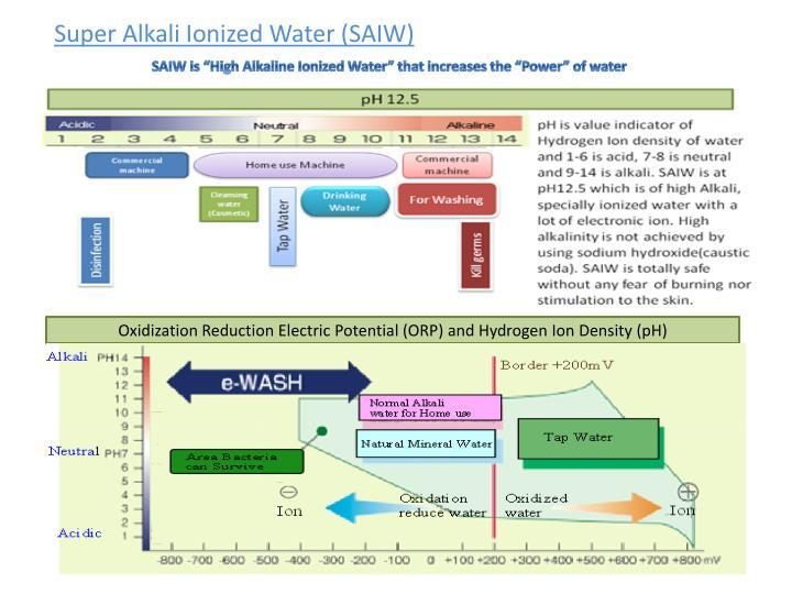 Super Alkali Ionized Water (SAIW)