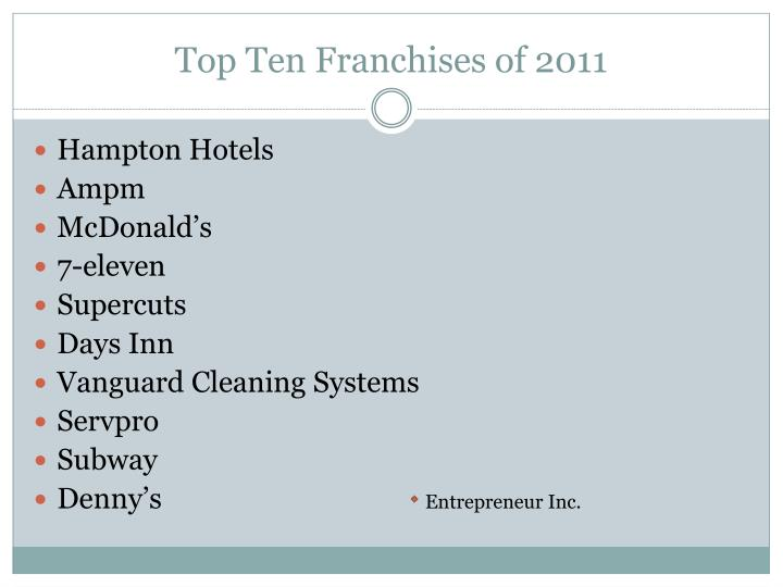 Top Ten Franchises of 2011