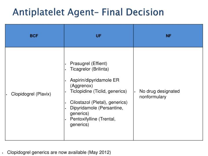 Antiplatelet Agent