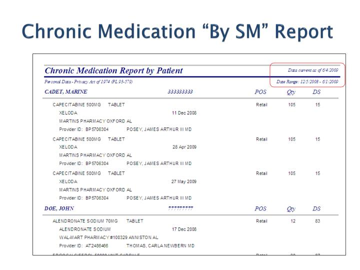 "Chronic Medication ""By SM"" Report"
