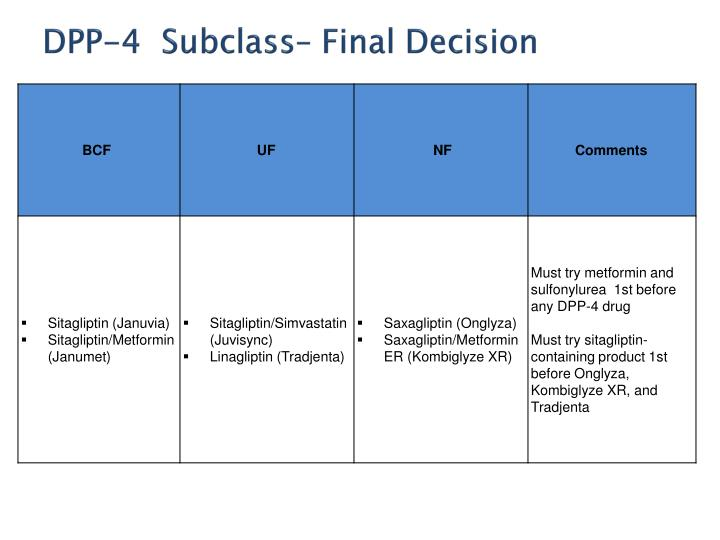 DPP-4  Subclass– Final Decision