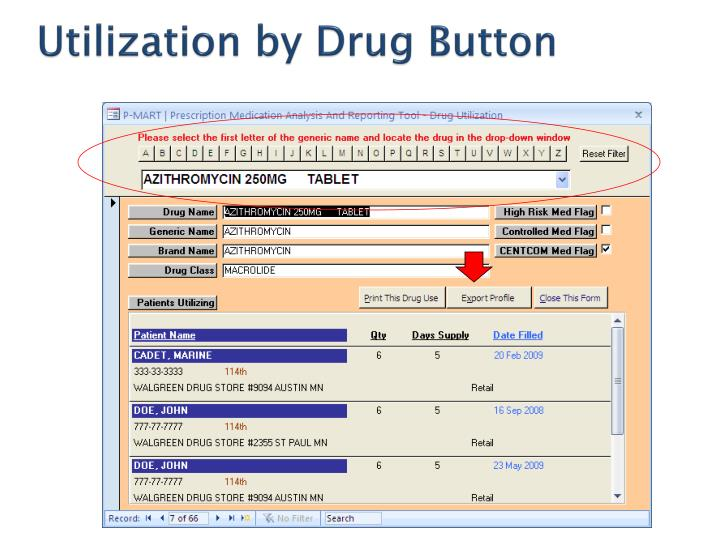 Utilization by Drug Button