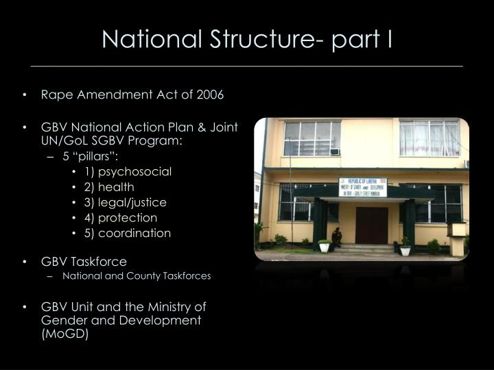 National structure part i