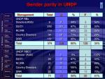 gender parity in undp