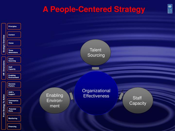 A People-Centered Strategy