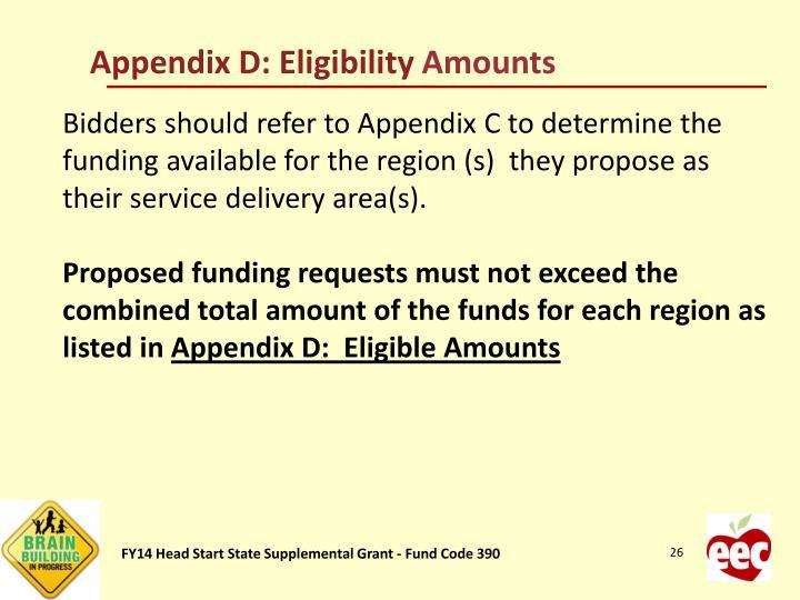 Appendix D: