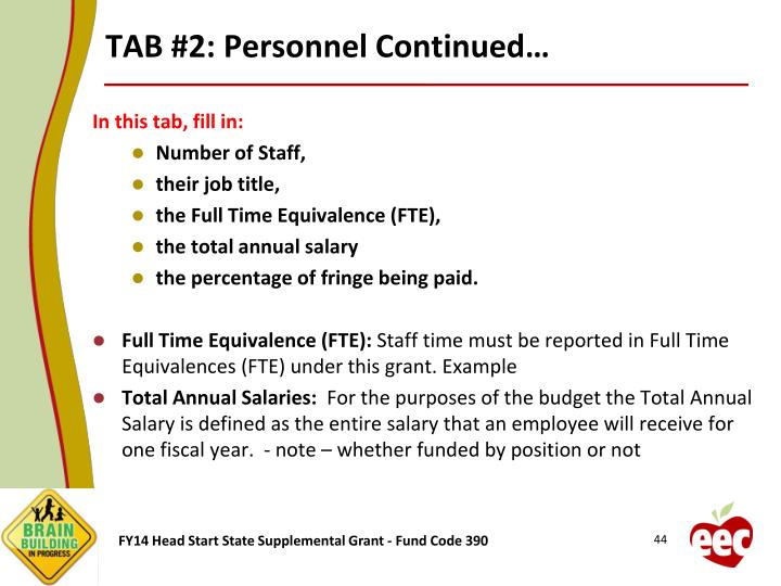 TAB #2: Personnel Continued…