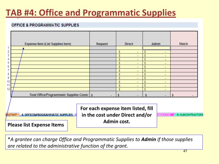 TAB #4: Office and Programmatic Supplies