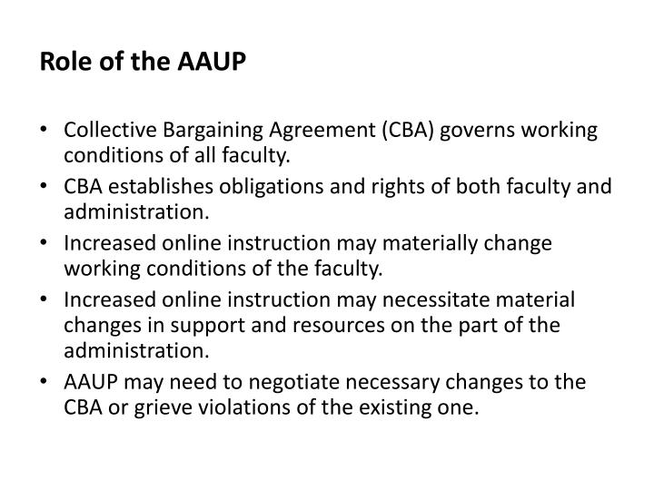 Role of the AAUP