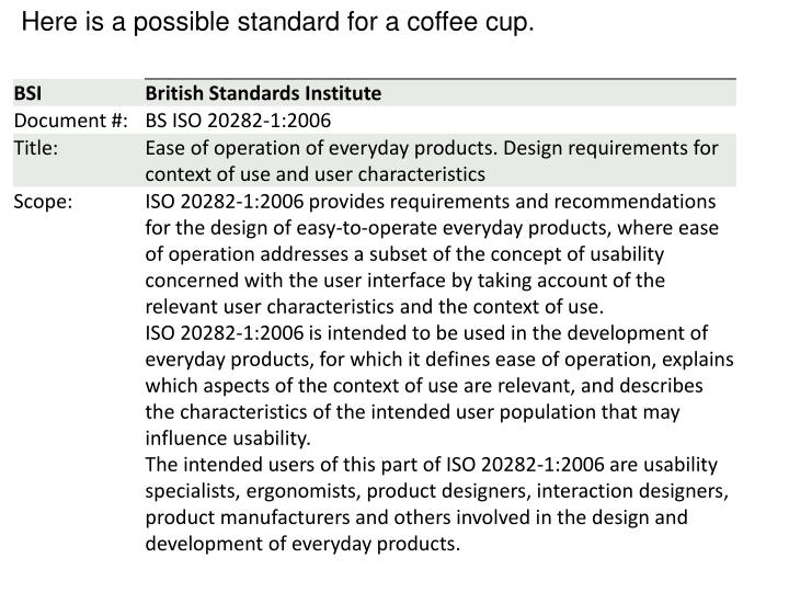 Here is a possible standard for a coffee cup.