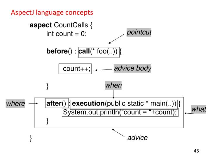AspectJ language concepts