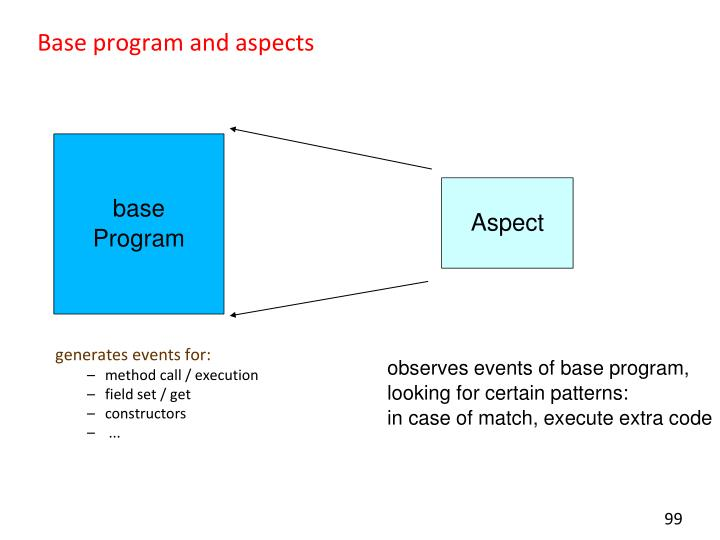 Base program and aspects