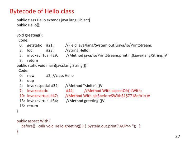 Bytecode of Hello.class