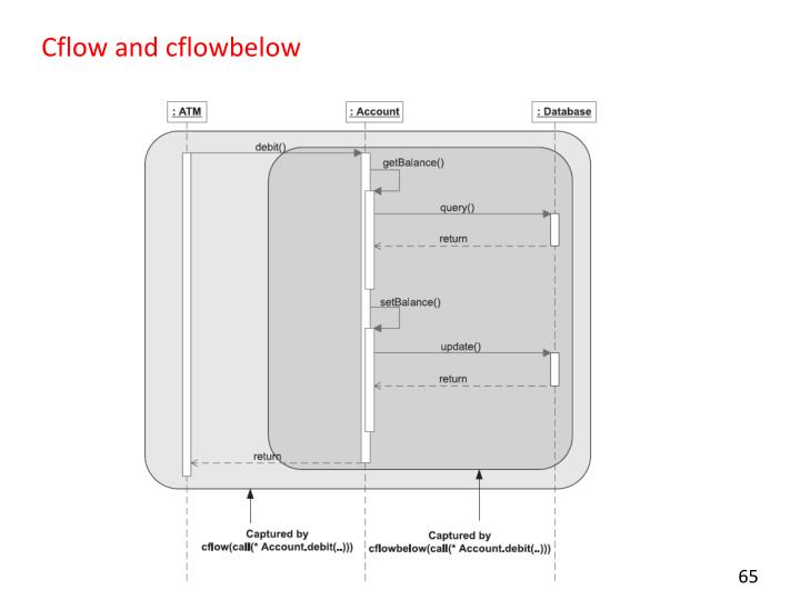 Cflow and cflowbelow